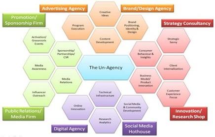 Un-agency-SeanMoffitt