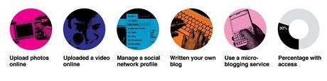 socialweb2