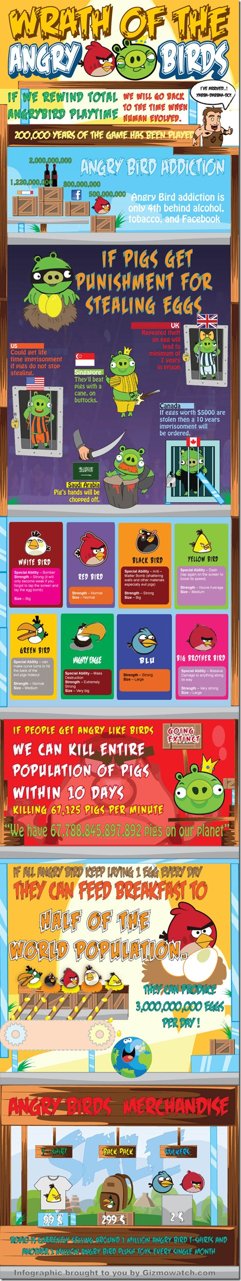 angry_birds_infographic_p5qhf