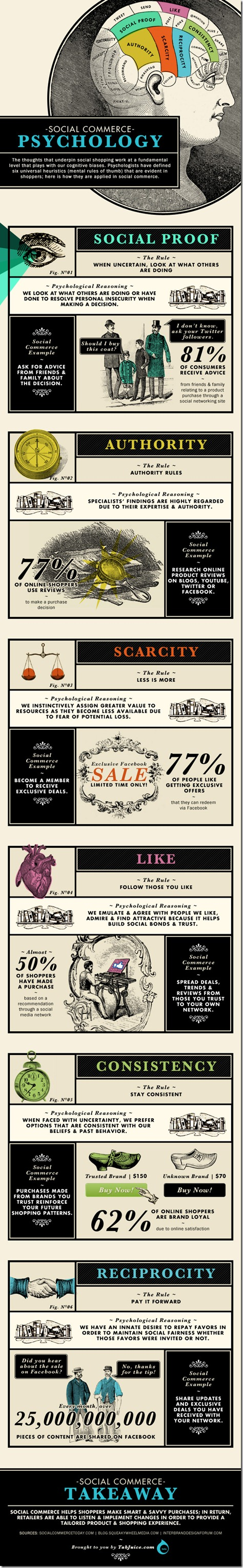 Social_Commerce_Psychology_Infographic1