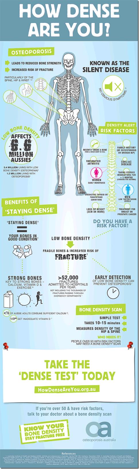 bones_density_infographic